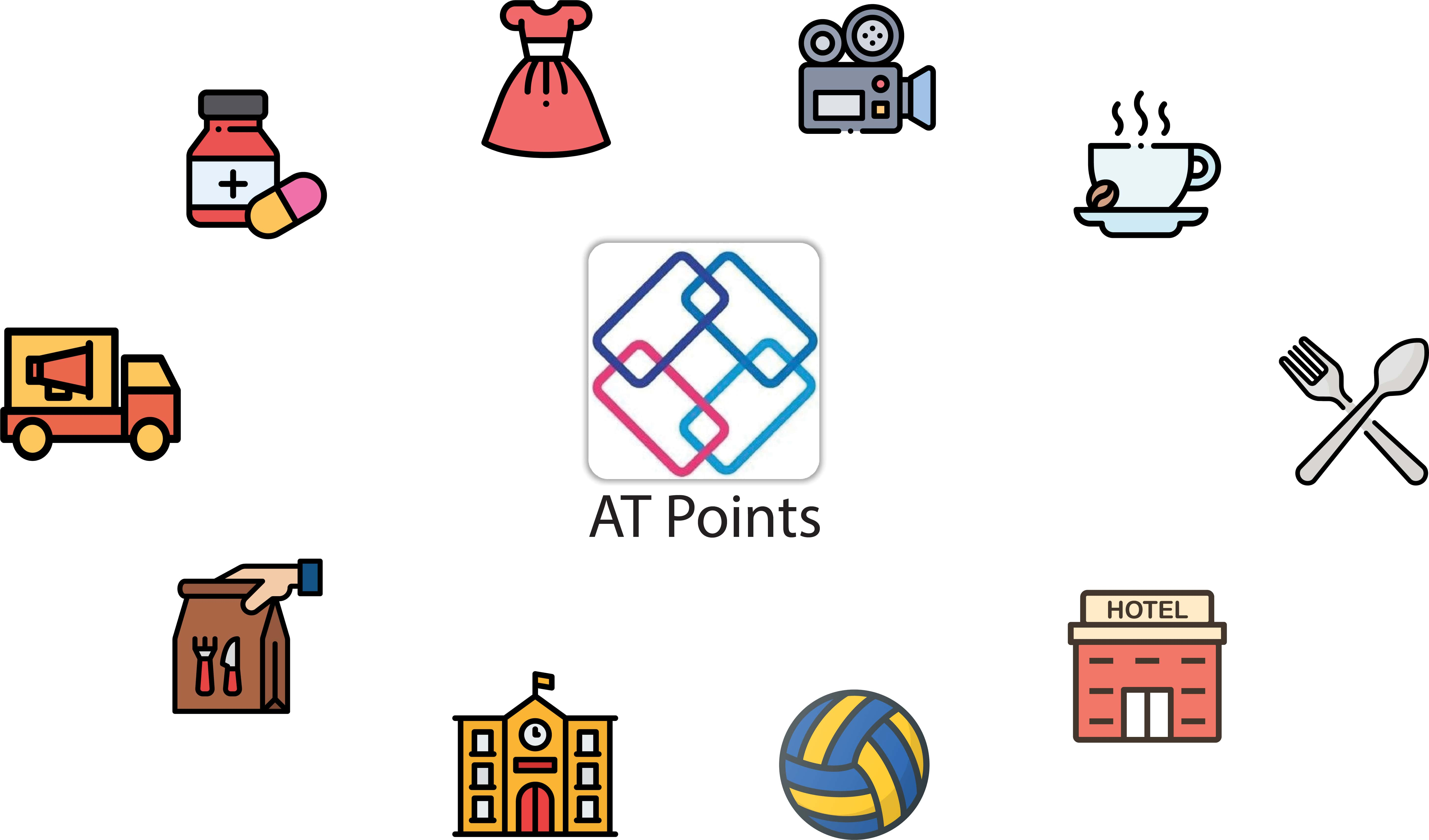 Discounts on AT Points covers various categories | AsiaTop Loyalty